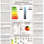 Zelená úsporám a PENB